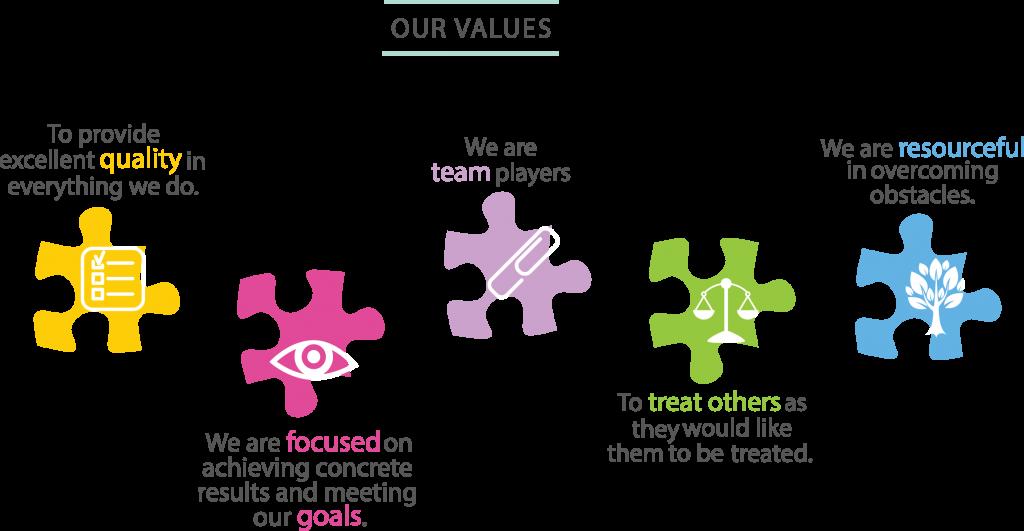 наши ценности